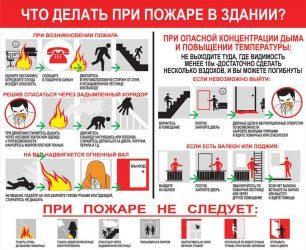 Что нужно делать при пожаре в здании?