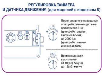 Как настроить прожектор с датчиком движения?